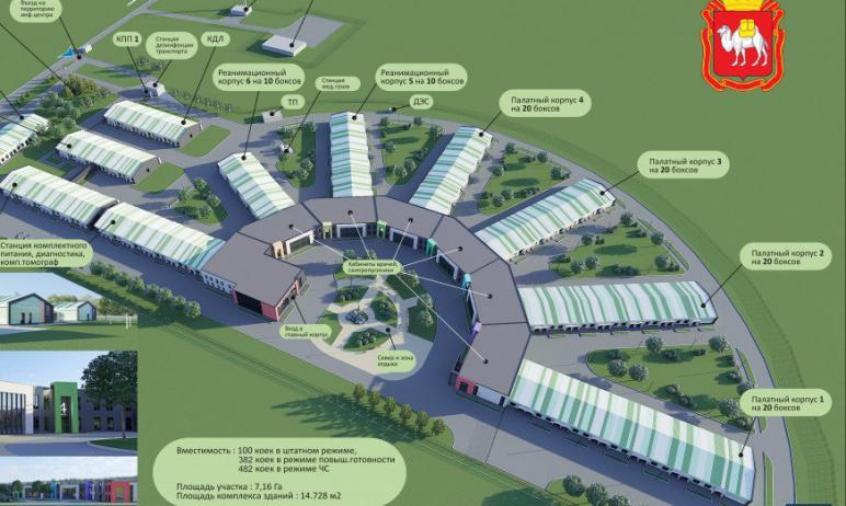 Завершено строительство второй очереди Челябинского областного инфекционного центра – трех корпус