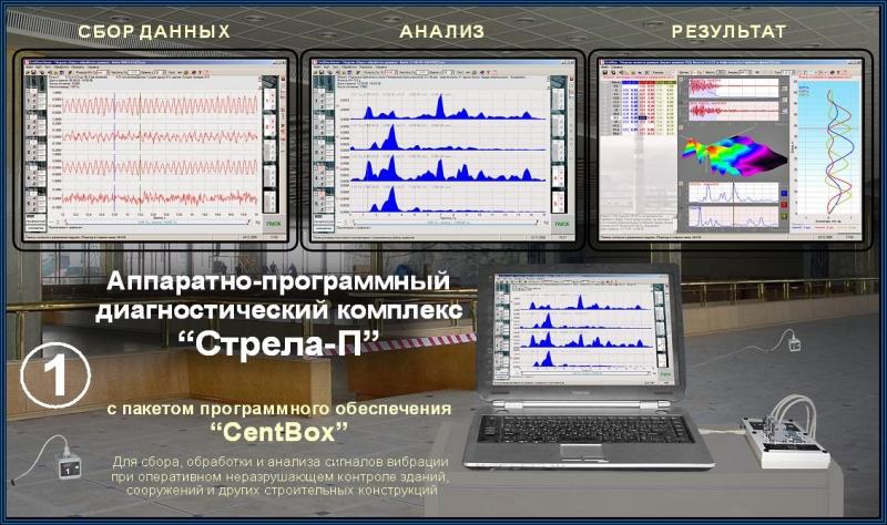 Власти Челябинской области обратятся в МЧС России с просьбой предоставить им аппаратно-программны