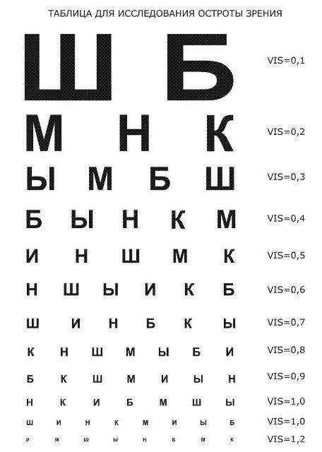 Как сообщила агентству «Урал-пресс-информ» главный специалист пресс-службы управления Федеральной