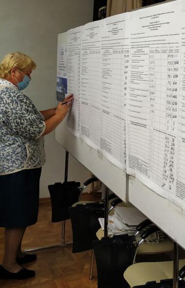 В ближайшие дни избирательная комиссия Челябинской области подведет окончательные итоги выборов д