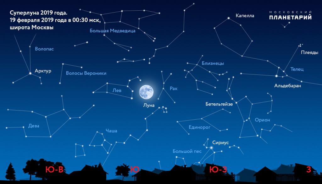 В ночь на 19 февраля 2019 года при ясной погоде можно наблюдать главное суперлуние 2019 года - са