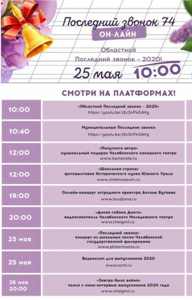 В понедельник, 25 мая, прозвучит последний звонок для выпускников Челябинской области. В 2020 год