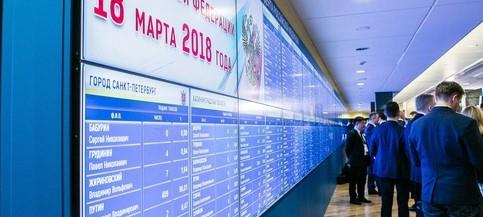 За кандидата от КПРФ Павла Грудинина проголосовало 12,8% избирателей, за кандидата от ЛДПР Владим