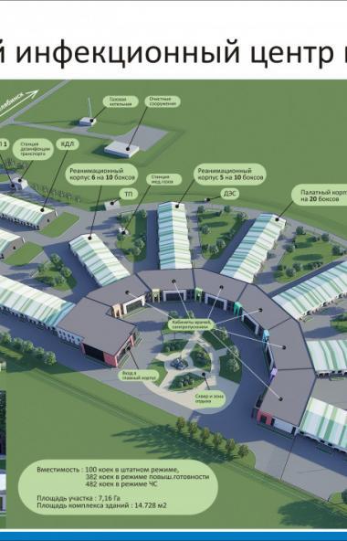 Штат новой инфекционной больницы Челябинска, которая распахнет свои двери для пациентов 12 ноября