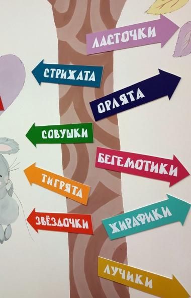 На северо-западе Челябинска гостеприимно распахнул свои двери перед малышами новый детский сад «В