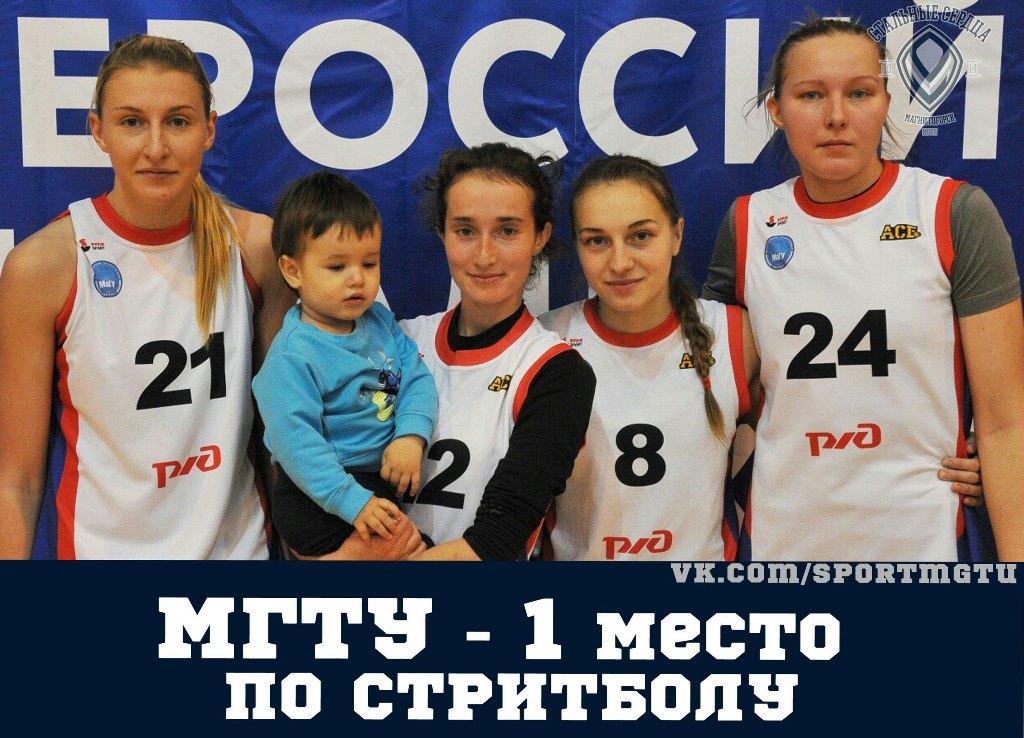 В мероприятии принимали участие сборные команды из разных городов России, укомплектованные студен