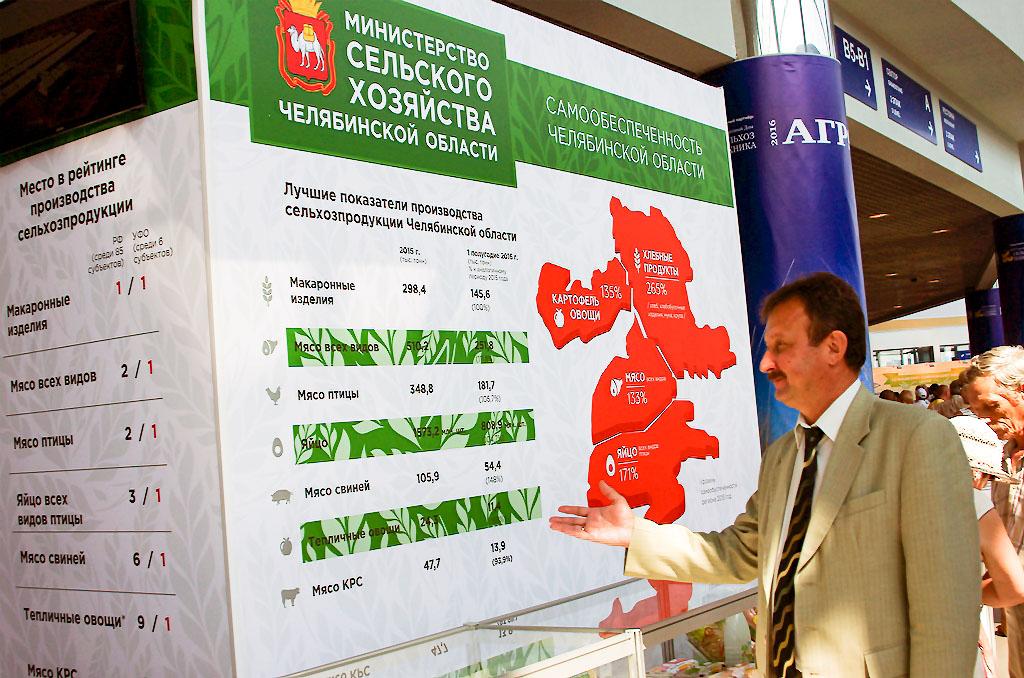Южноуральские аграрии готовятся к выставкам. Одна из них традиционно пройдет в Челябинске, вторая