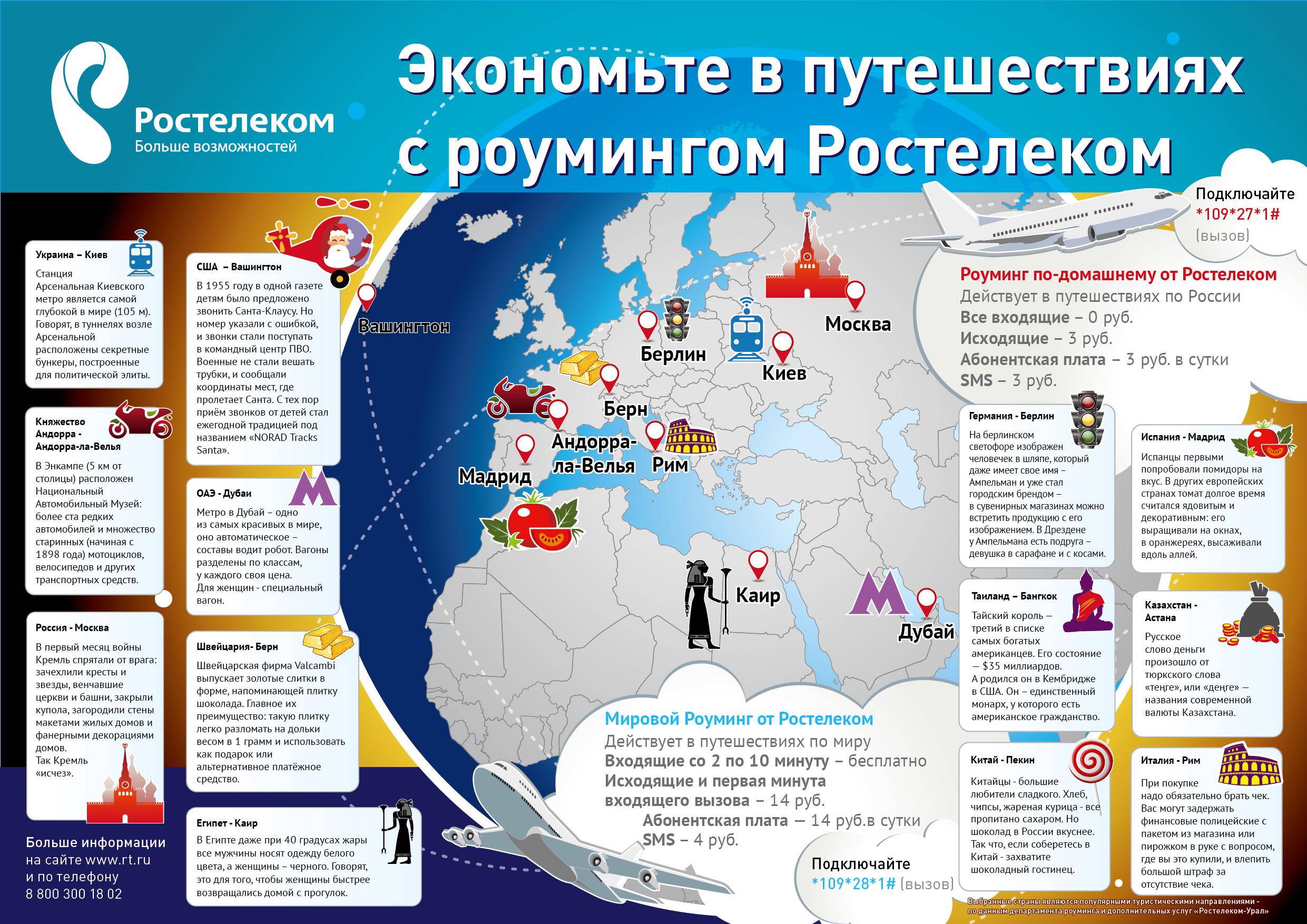 Как сообщили агентству «Урал-пресс-информ» в пресс-службе «Ростелекома», услуги роуминга доступны