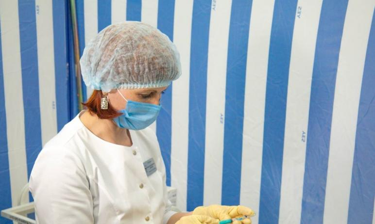 В Челябинской области вакцинировано от коронавирусной инфекции COVID-19 пока 12 процентов от план